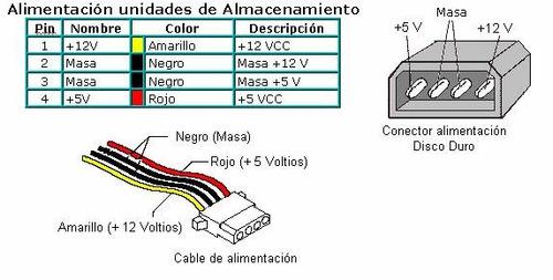 Cable De Energia De Ide A Sata En Venta En Por S 243 Lo U S 1
